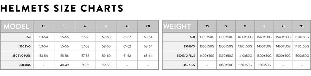Scott Helmet Size Chart - Caschi Tabella Taglie